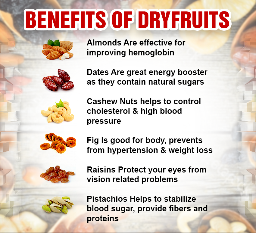 dry fruits list